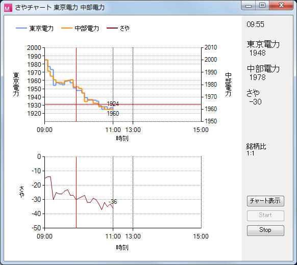 20101019fig6.png